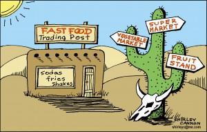 food_desert_