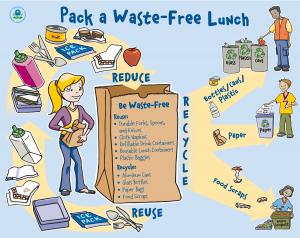 waste free lunch cartoon
