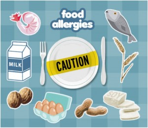 Food-Allergies image
